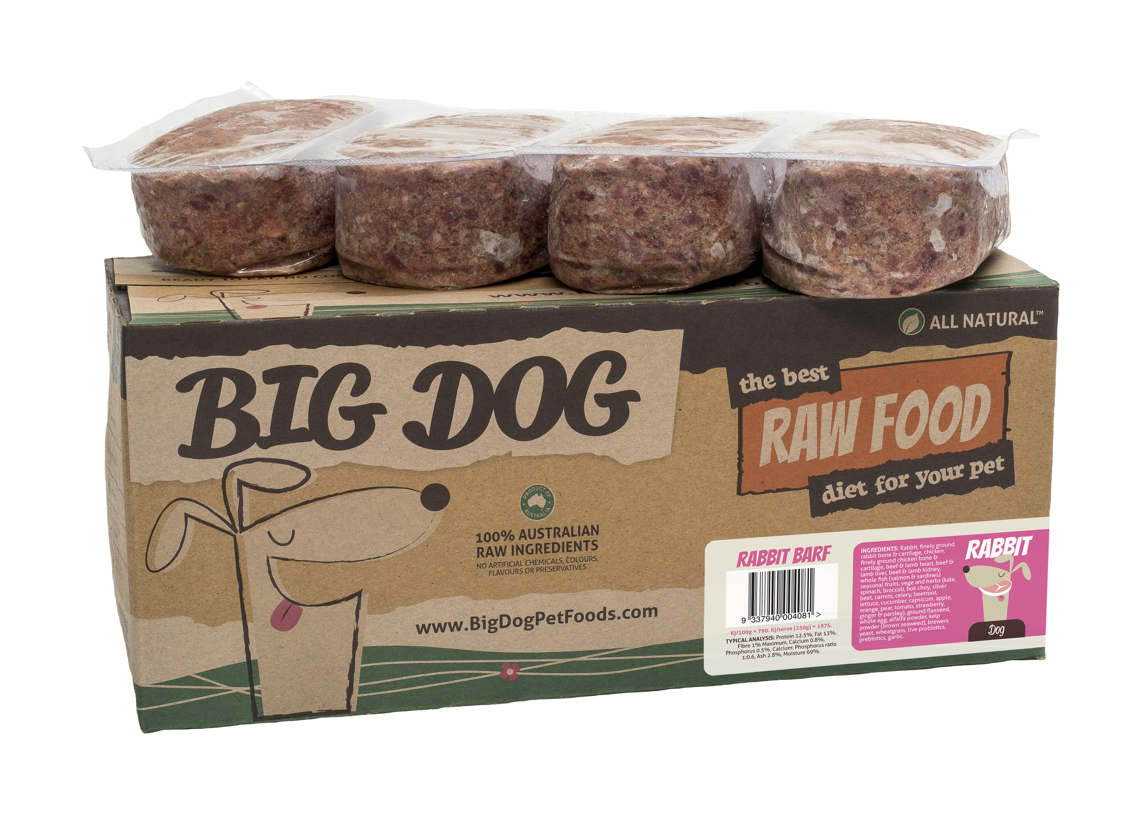 Raw Food Diet For Dogs Reviews