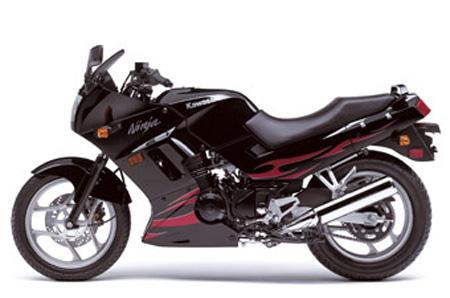 Kawasaki Gpx250r Reviews Productreview Com Au
