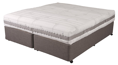 Latex Mattress Australia Range