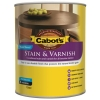 Cabot's Stain And Varnish