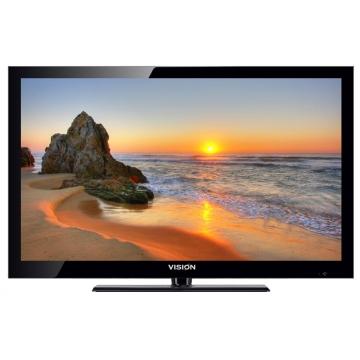 Tv vision что такое индекс доу джонс